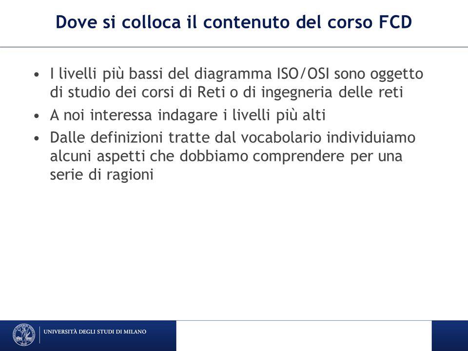 Dove si colloca il contenuto del corso FCD I livelli più bassi del diagramma ISO/OSI sono oggetto di studio dei corsi di Reti o di ingegneria delle re