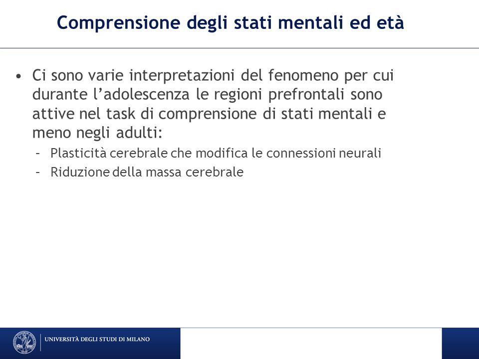 Comprensione degli stati mentali ed età Ci sono varie interpretazioni del fenomeno per cui durante l'adolescenza le regioni prefrontali sono attive ne
