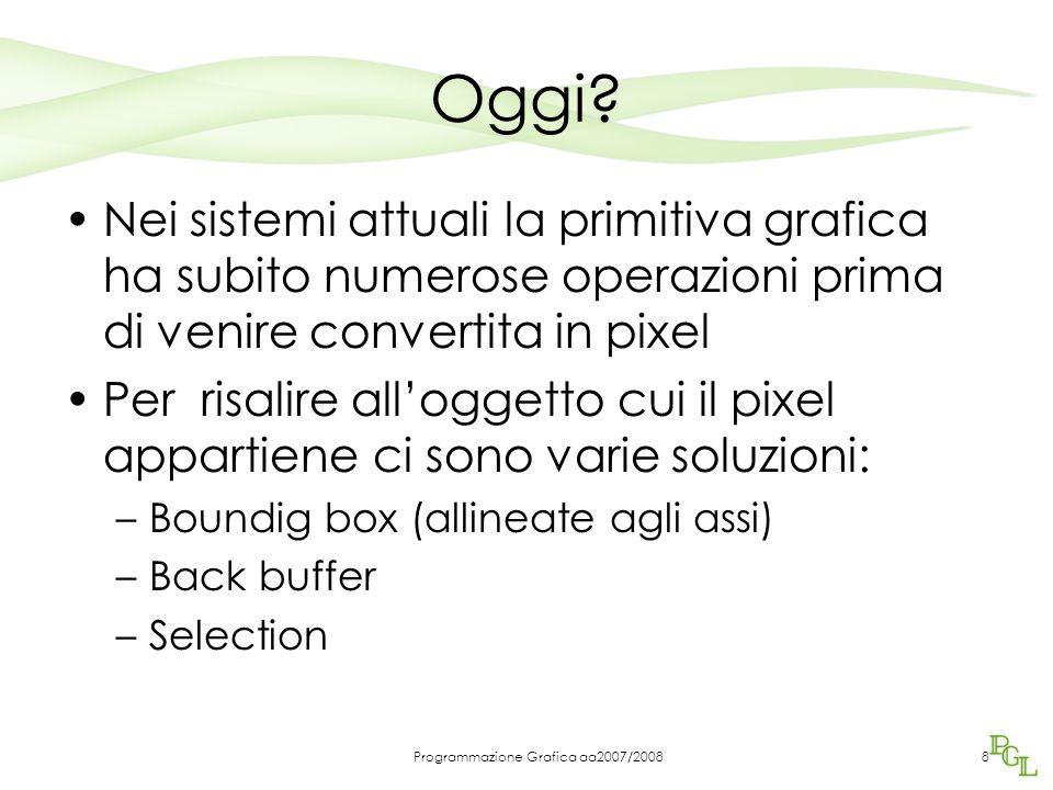 Programmazione Grafica aa2007/20088 Oggi.