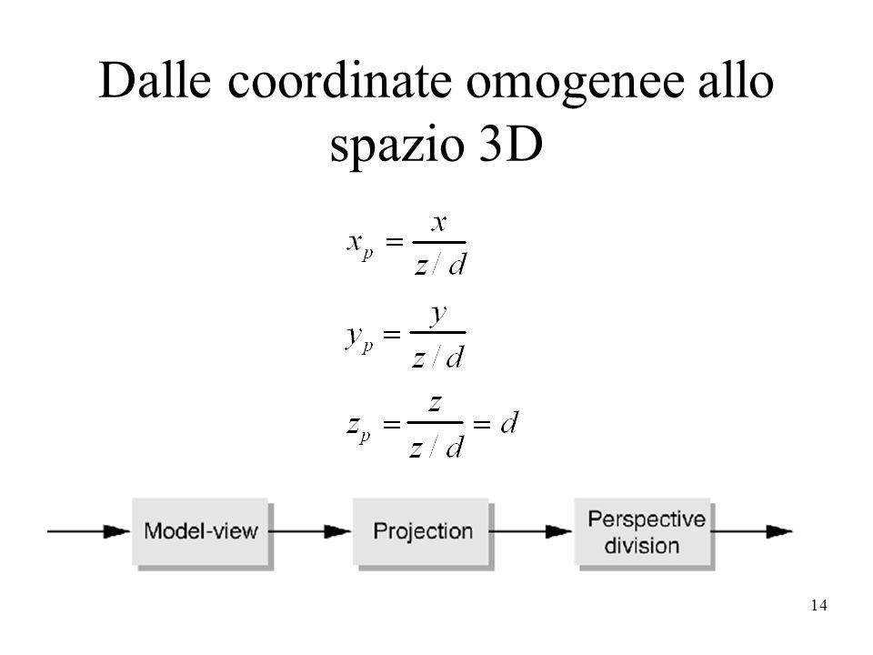 14 Dalle coordinate omogenee allo spazio 3D
