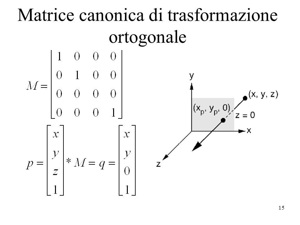 15 Matrice canonica di trasformazione ortogonale
