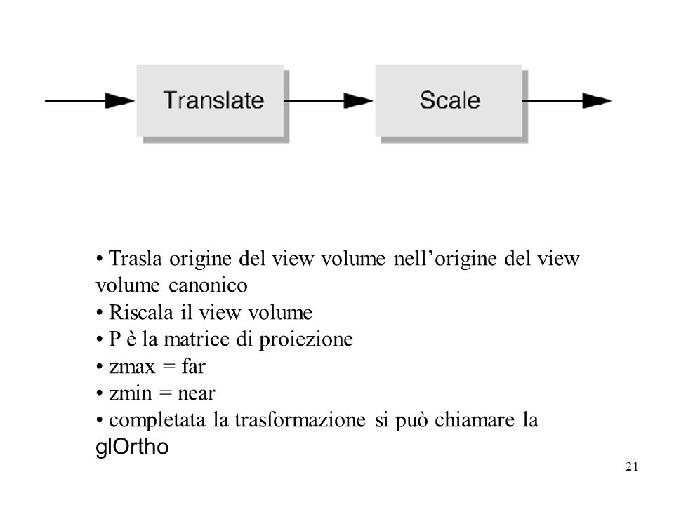 21 Trasla origine del view volume nell'origine del view volume canonico Riscala il view volume P è la matrice di proiezione zmax = far zmin = near completata la trasformazione si può chiamare la glOrtho