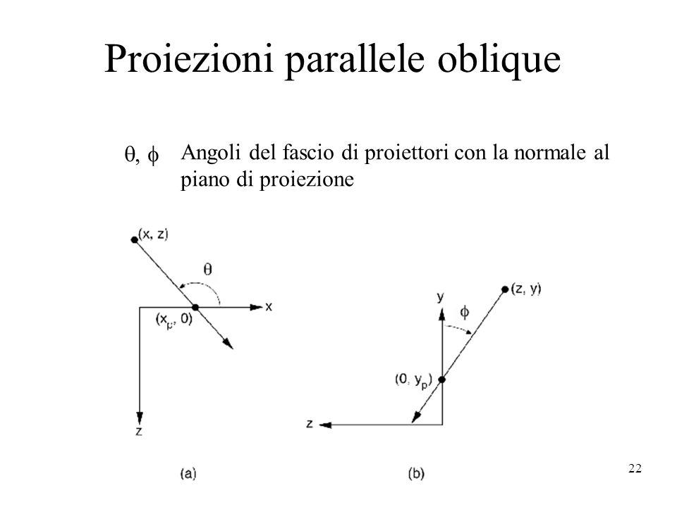 22 Proiezioni parallele oblique  Angoli del fascio di proiettori con la normale al piano di proiezione