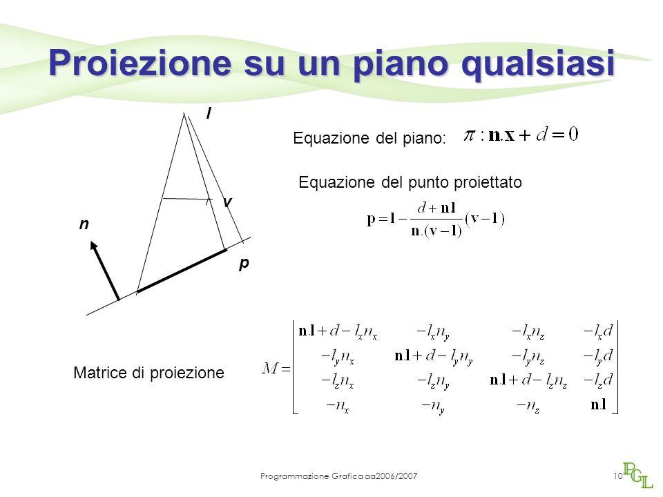 Programmazione Grafica aa2006/200710 Proiezione su un piano qualsiasi v p n l Equazione del piano: Equazione del punto proiettato Matrice di proiezion