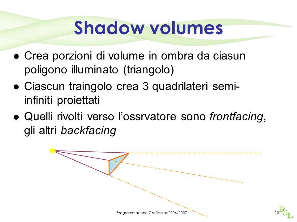 Programmazione Grafica aa2006/200715 Shadow volumes Crea porzioni di volume in ombra da ciasun poligono illuminato (triangolo) Ciascun traingolo crea
