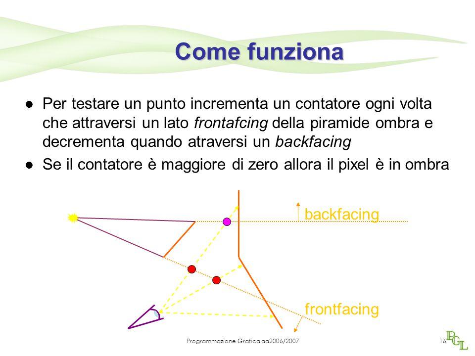 Programmazione Grafica aa2006/200716 Come funziona Per testare un punto incrementa un contatore ogni volta che attraversi un lato frontafcing della pi