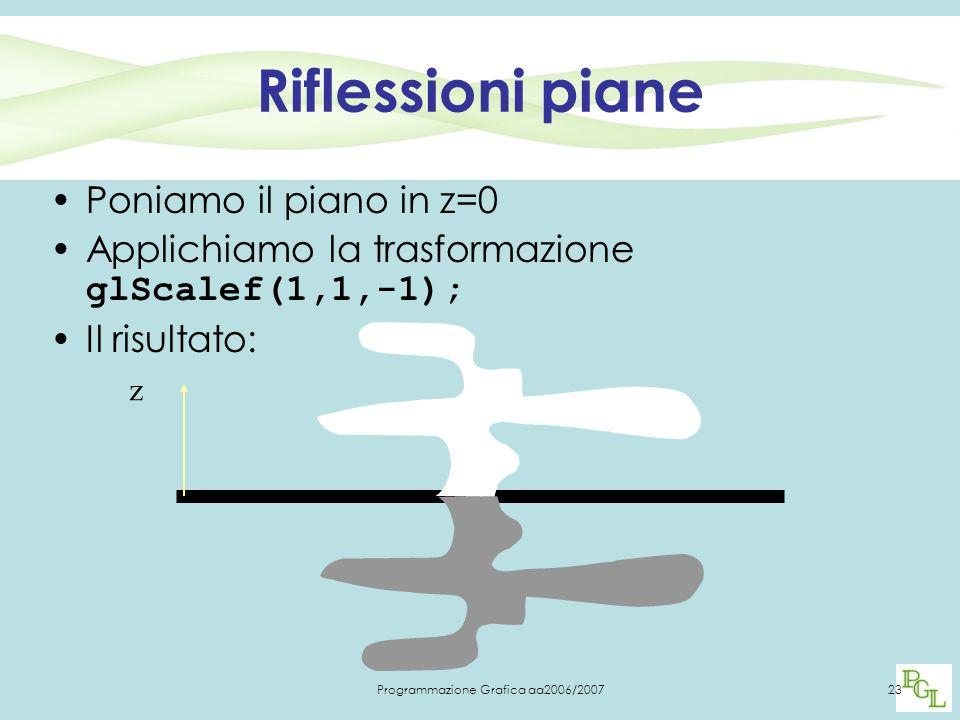 Programmazione Grafica aa2006/200723 Riflessioni piane Poniamo il piano in z=0 Applichiamo la trasformazione glScalef(1,1,-1); Il risultato: z