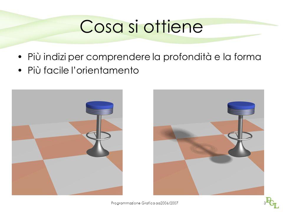 Programmazione Grafica aa2006/20073 Cosa si ottiene Più indizi per comprendere la profondità e la forma Più facile l'orientamento