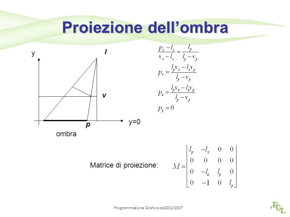 Programmazione Grafica aa2006/200710 Proiezione su un piano qualsiasi v p n l Equazione del piano: Equazione del punto proiettato Matrice di proiezione