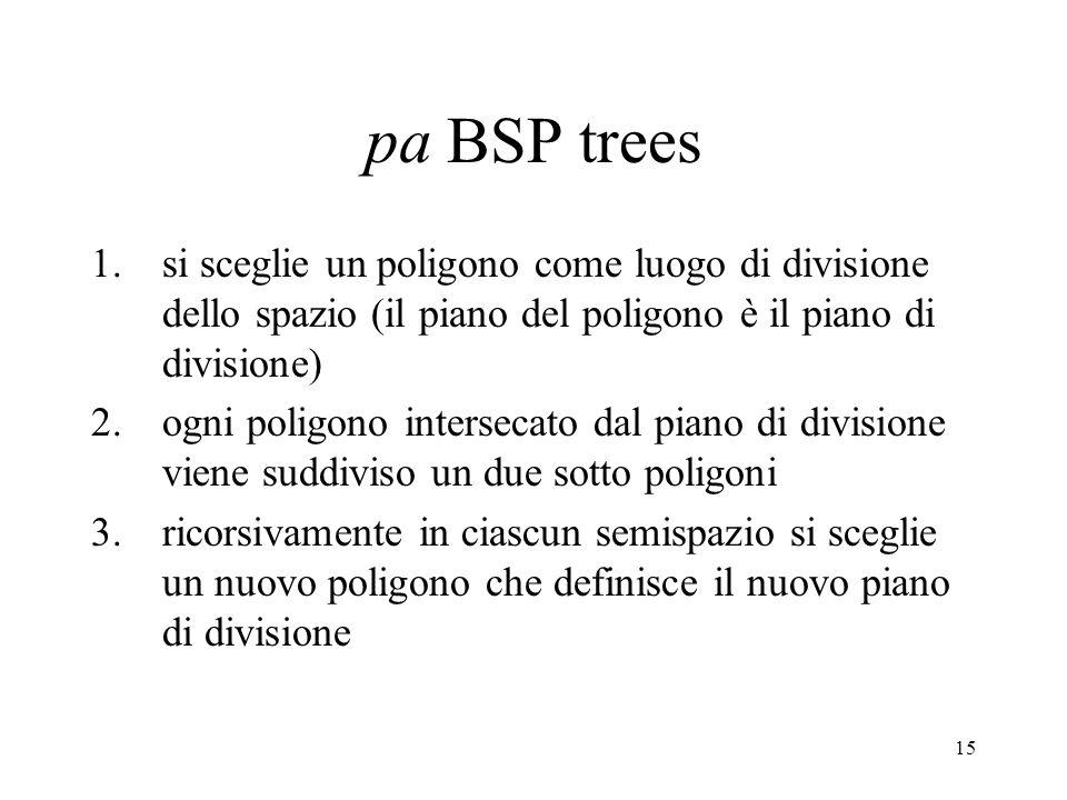 15 pa BSP trees 1.si sceglie un poligono come luogo di divisione dello spazio (il piano del poligono è il piano di divisione) 2.ogni poligono intersecato dal piano di divisione viene suddiviso un due sotto poligoni 3.ricorsivamente in ciascun semispazio si sceglie un nuovo poligono che definisce il nuovo piano di divisione