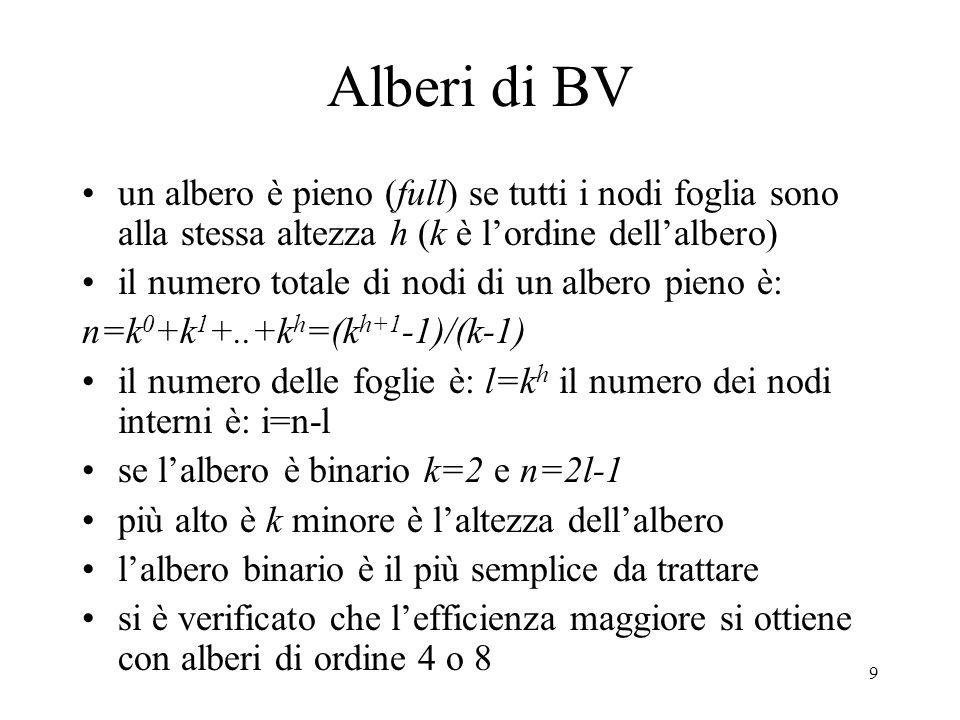 10 Alberi BV con alberi BV la ricerca di intersezioni è semplificata, se un raggio non interseca un BV non interseca neppure la geometria contenuta la ricerca nel sottoalbero può terminare