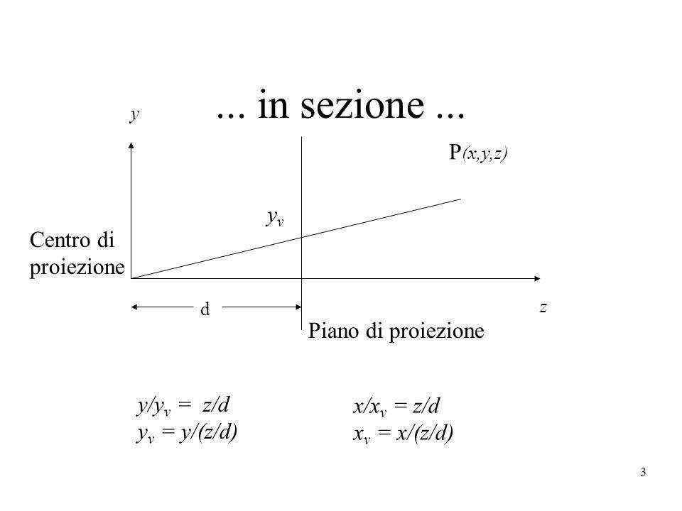 3 z y Piano di proiezione d P (x,y,z) yvyv y/y v = z/d y v = y/(z/d) x/x v = z/d x v = x/(z/d)... in sezione... Centro di proiezione
