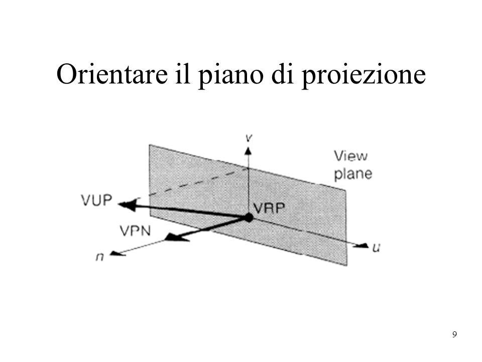 20 Proiezioni parallele oblique  Angoli del fascio di proiettori con la normale al piano di proiezione DOP y x z