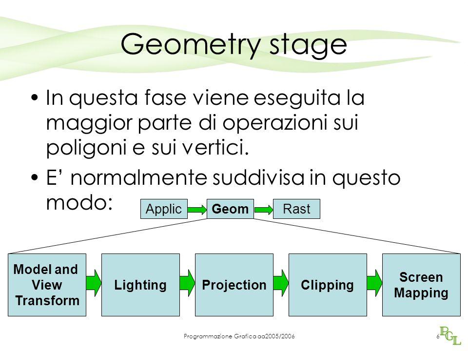 Programmazione Grafica aa2005/20066 Geometry stage In questa fase viene eseguita la maggior parte di operazioni sui poligoni e sui vertici. E' normalm