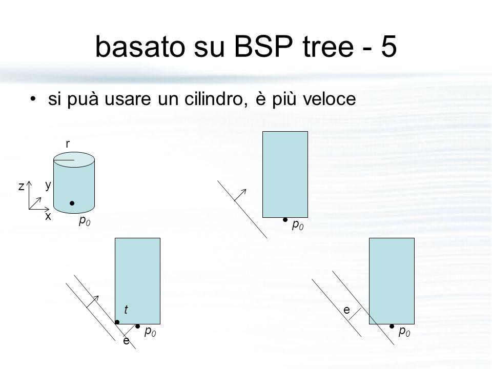 basato su BSP tree - 5 si puà usare un cilindro, è più veloce p0p0 r z y x p0p0 p0p0 t p0p0 e e