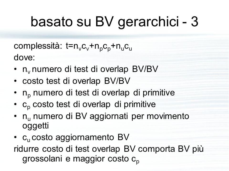 basato su BV gerarchici - 3 complessità: t=n v c v +n p c p +n u c u dove: n v numero di test di overlap BV/BV costo test di overlap BV/BV n p numero