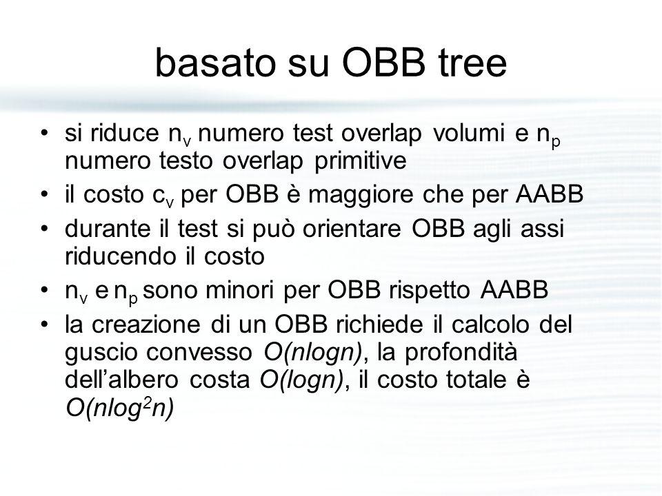 basato su OBB tree si riduce n v numero test overlap volumi e n p numero testo overlap primitive il costo c v per OBB è maggiore che per AABB durante