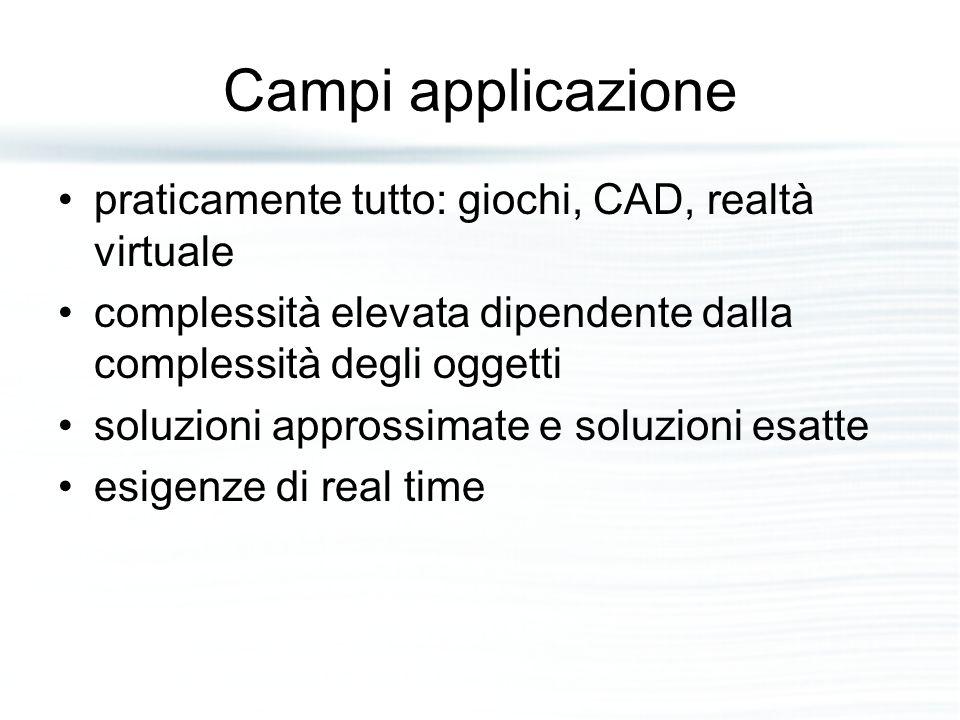 Campi applicazione praticamente tutto: giochi, CAD, realtà virtuale complessità elevata dipendente dalla complessità degli oggetti soluzioni approssim