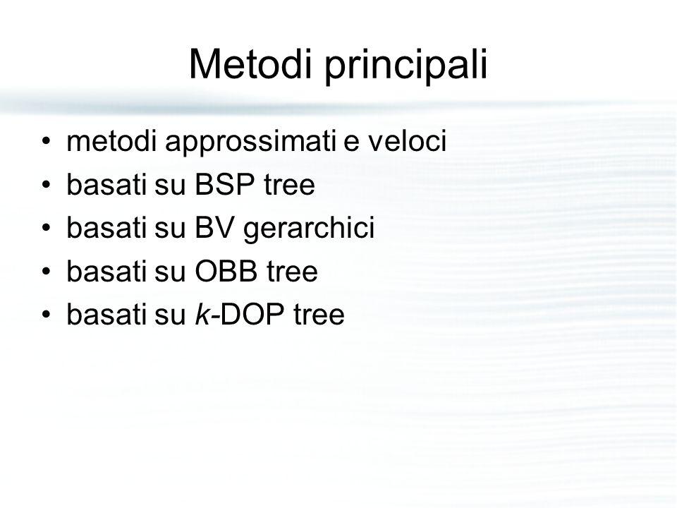 Metodi principali metodi approssimati e veloci basati su BSP tree basati su BV gerarchici basati su OBB tree basati su k-DOP tree