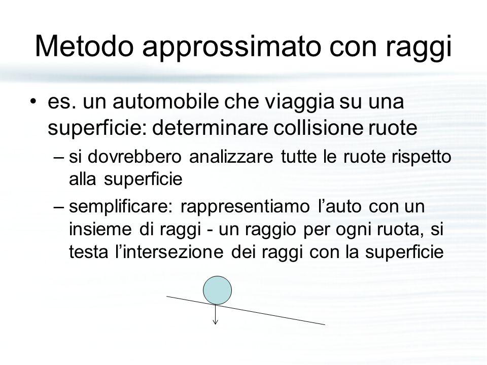 Metodo approssimato con raggi es. un automobile che viaggia su una superficie: determinare collisione ruote –si dovrebbero analizzare tutte le ruote r
