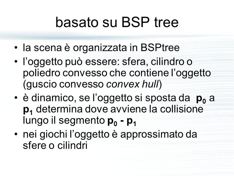 basato su BSP tree la scena è organizzata in BSPtree l'oggetto può essere: sfera, cilindro o poliedro convesso che contiene l'oggetto (guscio convesso