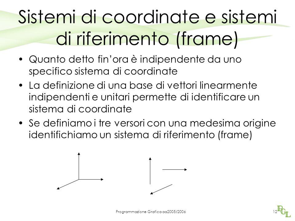 Programmazione Grafica aa2005/200612 Sistemi di coordinate e sistemi di riferimento (frame) Quanto detto fin'ora è indipendente da uno specifico sistema di coordinate La definizione di una base di vettori linearmente indipendenti e unitari permette di identificare un sistema di coordinate Se definiamo i tre versori con una medesima origine identifichiamo un sistema di riferimento (frame)