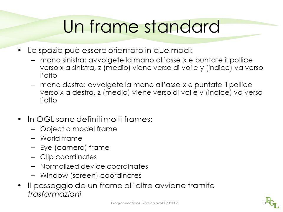 Programmazione Grafica aa2005/200613 Un frame standard Lo spazio può essere orientato in due modi: –mano sinistra: avvolgete la mano all'asse x e puntate il pollice verso x a sinistra, z (medio) viene verso di voi e y (indice) va verso l'alto –mano destra: avvolgete la mano all'asse x e puntate il pollice verso x a destra, z (medio) viene verso di voi e y (indice) va verso l'alto In OGL sono definiti molti frames: –Object o model frame –World frame –Eye (camera) frame –Clip coordinates –Normalized device coordinates –Window (screen) coordinates Il passaggio da un frame all'altro avviene tramite trasformazioni