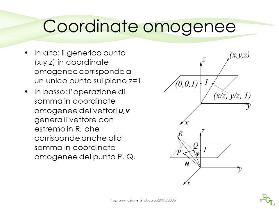 Programmazione Grafica aa2005/200618 Coordinate omogenee In alto: il generico punto (x,y,z) in coordinate omogenee corrisponde a un unico punto sul piano z=1 In basso: l'operazione di somma in coordinate omogenee dei vettori u,v genera il vettore con estremo in R, che corrisponde anche alla somma in coordinate omogenee dei punto P, Q.
