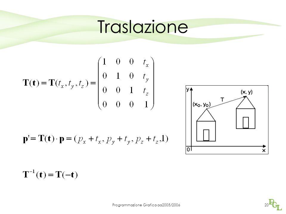 Programmazione Grafica aa2005/200620 Traslazione