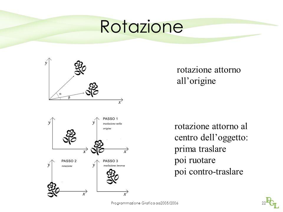 Programmazione Grafica aa2005/200622 Rotazione rotazione attorno all'origine rotazione attorno al centro dell'oggetto: prima traslare poi ruotare poi contro-traslare