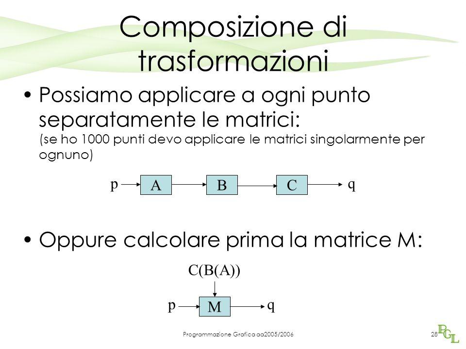Programmazione Grafica aa2005/200628 Composizione di trasformazioni Possiamo applicare a ogni punto separatamente le matrici: (se ho 1000 punti devo applicare le matrici singolarmente per ognuno) Oppure calcolare prima la matrice M: ABC pq M qp C(B(A))