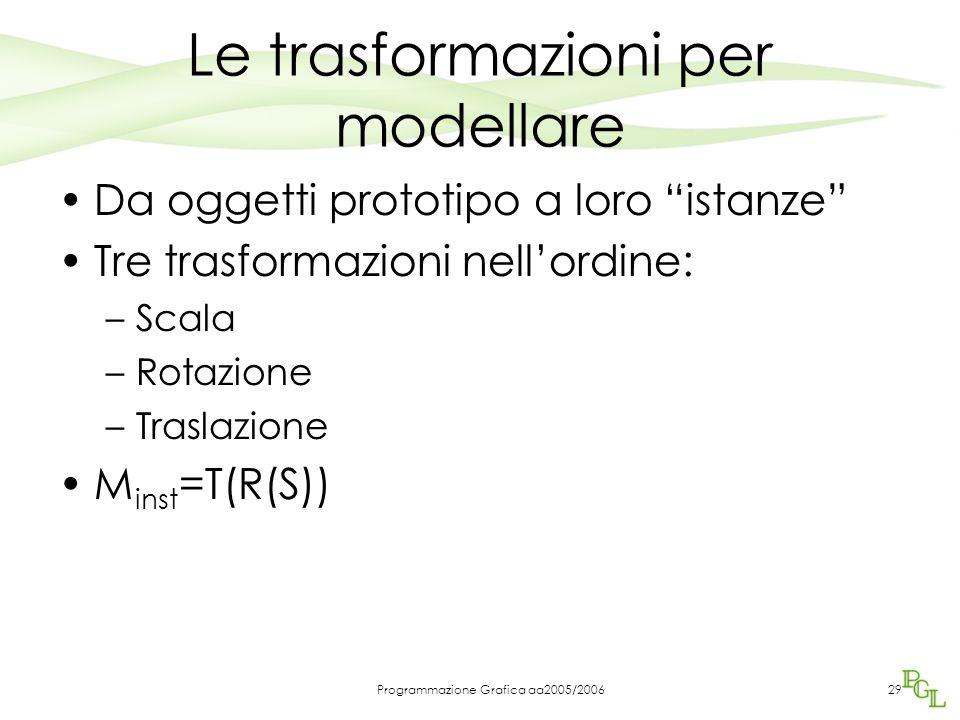 Programmazione Grafica aa2005/200629 Le trasformazioni per modellare Da oggetti prototipo a loro istanze Tre trasformazioni nell'ordine: –Scala –Rotazione –Traslazione M inst =T(R(S))