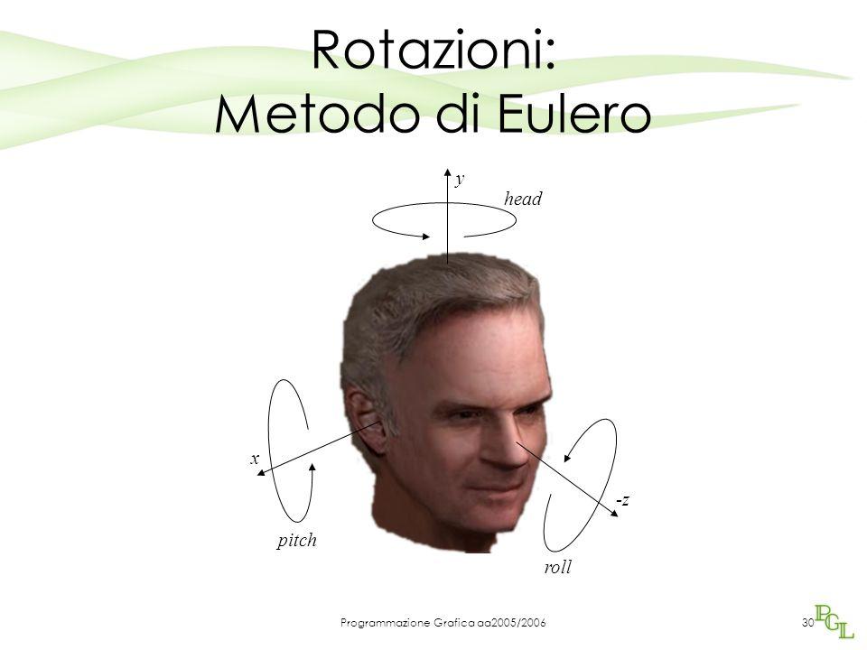 Programmazione Grafica aa2005/200630 Rotazioni: Metodo di Eulero -z y x head pitch roll