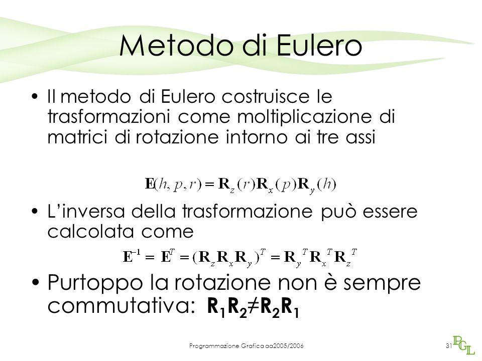 Programmazione Grafica aa2005/200631 Metodo di Eulero Il metodo di Eulero costruisce le trasformazioni come moltiplicazione di matrici di rotazione intorno ai tre assi L'inversa della trasformazione può essere calcolata come Purtoppo la rotazione non è sempre commutativa: R 1 R 2 ≠ R 2 R 1