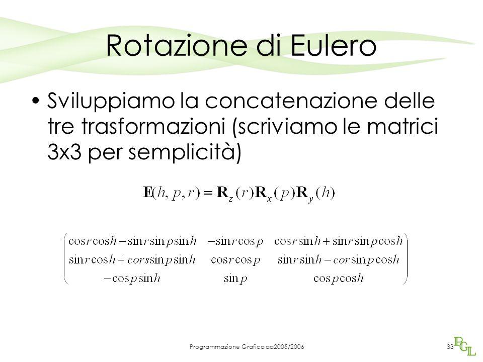 Programmazione Grafica aa2005/200633 Rotazione di Eulero Sviluppiamo la concatenazione delle tre trasformazioni (scriviamo le matrici 3x3 per semplicità)