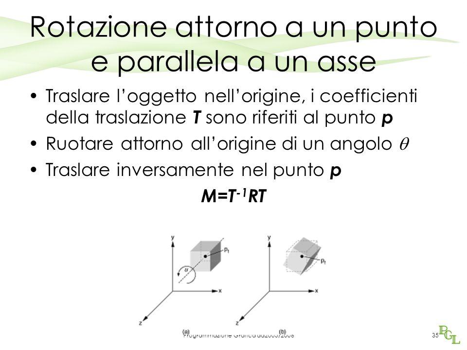 Programmazione Grafica aa2005/200635 Rotazione attorno a un punto e parallela a un asse Traslare l'oggetto nell'origine, i coefficienti della traslazione T sono riferiti al punto p Ruotare attorno all'origine di un angolo  Traslare inversamente nel punto p M=T -1 RT