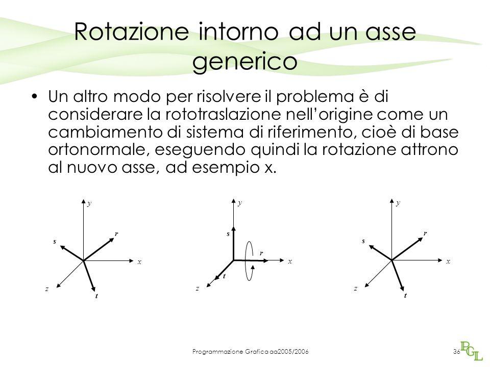 Programmazione Grafica aa2005/200636 Rotazione intorno ad un asse generico Un altro modo per risolvere il problema è di considerare la rototraslazione nell'origine come un cambiamento di sistema di riferimento, cioè di base ortonormale, eseguendo quindi la rotazione attrono al nuovo asse, ad esempio x.