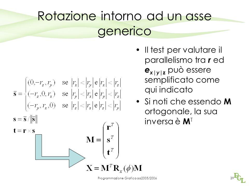 Programmazione Grafica aa2005/200639 Rotazione intorno ad un asse generico Il test per valutare il parallelismo tra r ed e x|y|z può essere semplificato come qui indicato Si noti che essendo M ortogonale, la sua inversa è M T