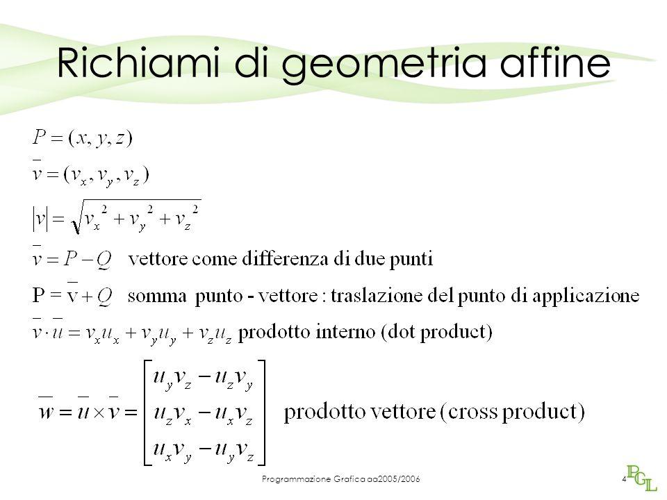 Programmazione Grafica aa2005/200615 Cambiamenti di riferimento Questi cambiamenti di riferimento lasciano invariata l'origine: se vogliamo traslare l'origine, non possiamo rappresentare il cambiamento con una matrice 3x3 elementi.