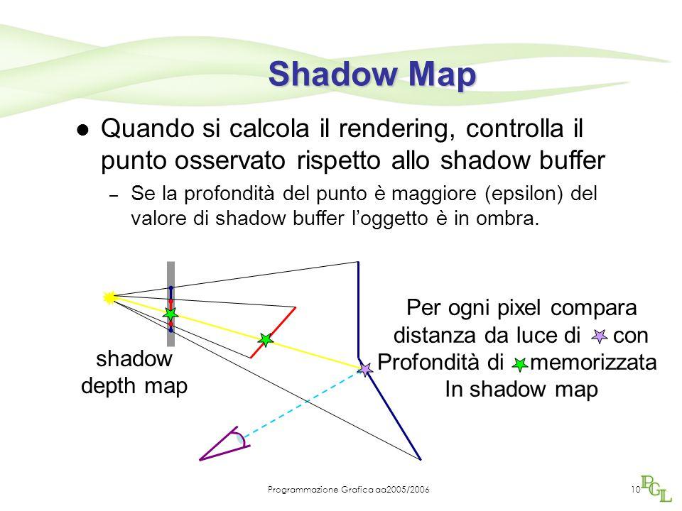 Programmazione Grafica aa2005/200610 Shadow Map Quando si calcola il rendering, controlla il punto osservato rispetto allo shadow buffer – Se la profondità del punto è maggiore (epsilon) del valore di shadow buffer l'oggetto è in ombra.