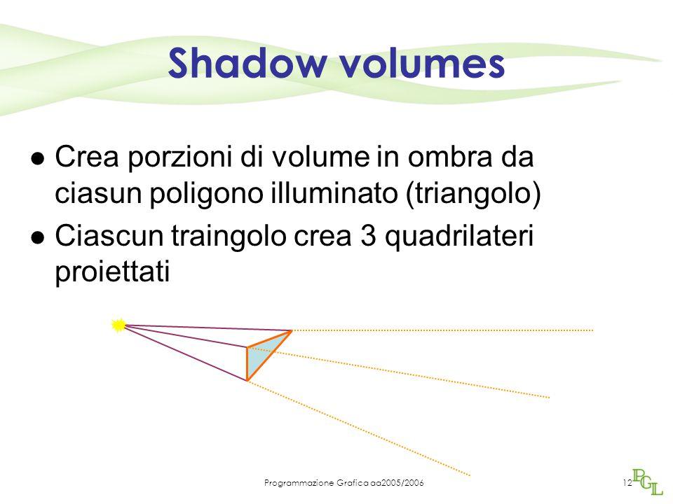 Programmazione Grafica aa2005/200612 Shadow volumes Crea porzioni di volume in ombra da ciasun poligono illuminato (triangolo) Ciascun traingolo crea 3 quadrilateri proiettati