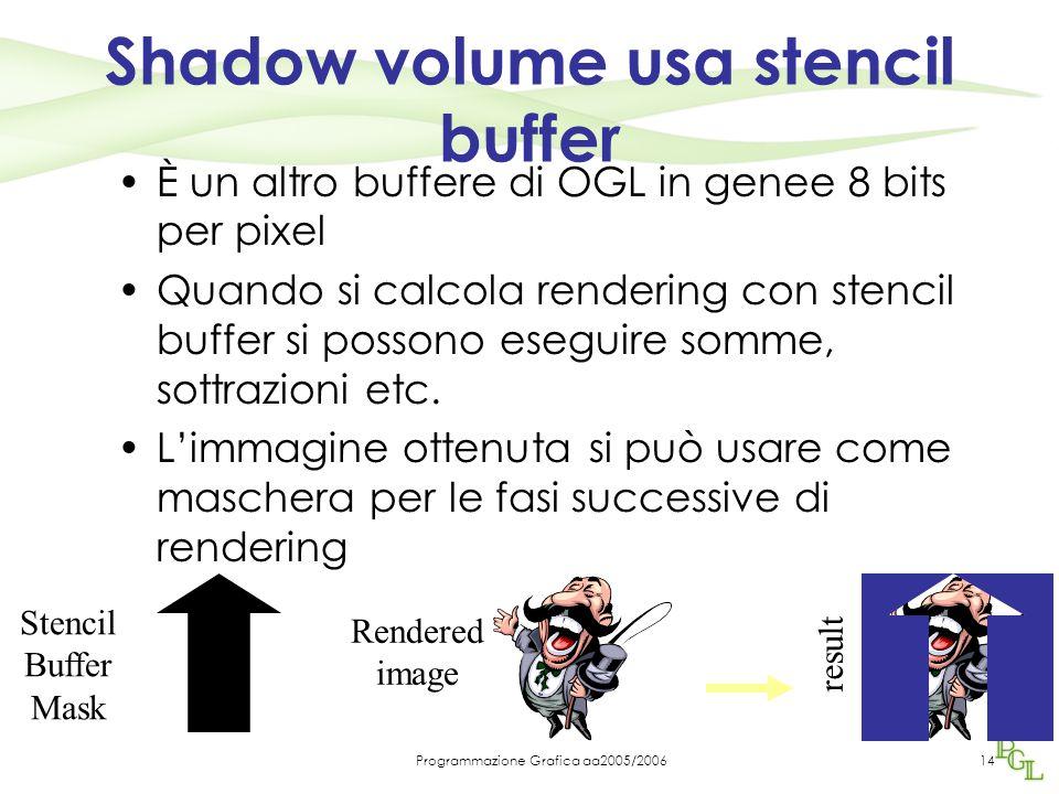 Programmazione Grafica aa2005/200614 Shadow volume usa stencil buffer È un altro buffere di OGL in genee 8 bits per pixel Quando si calcola rendering con stencil buffer si possono eseguire somme, sottrazioni etc.