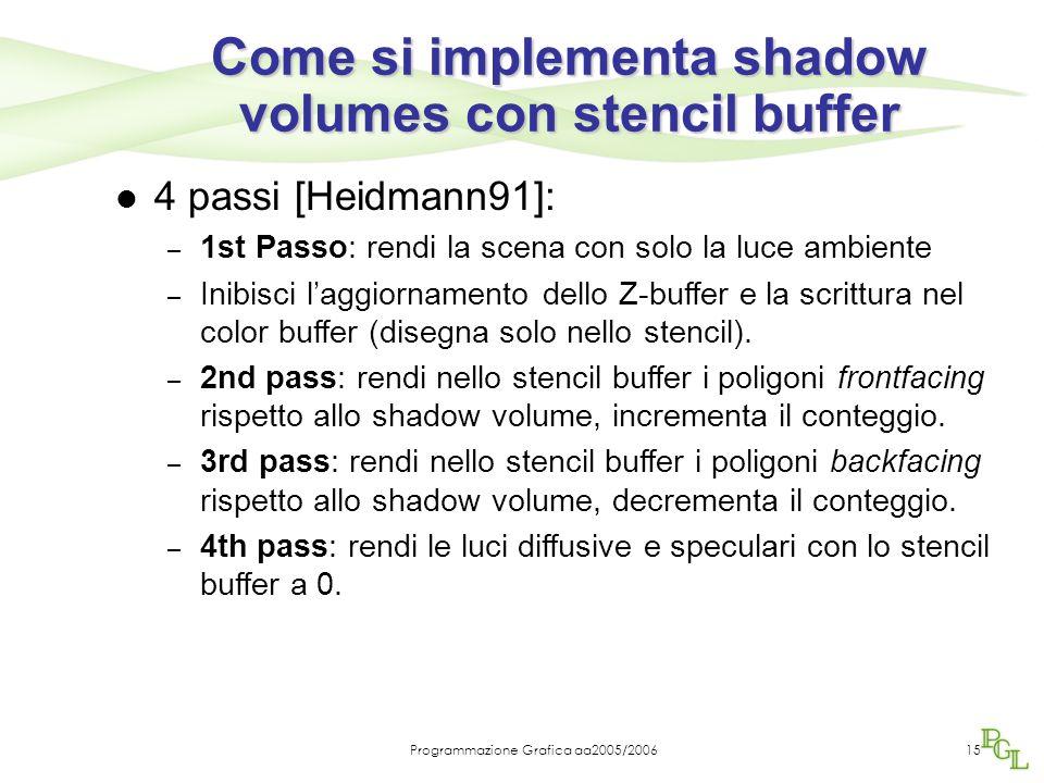 Programmazione Grafica aa2005/200615 Come si implementa shadow volumes con stencil buffer 4 passi [Heidmann91]: – 1st Passo: rendi la scena con solo la luce ambiente – Inibisci l'aggiornamento dello Z-buffer e la scrittura nel color buffer (disegna solo nello stencil).