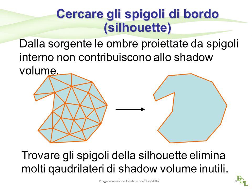 Programmazione Grafica aa2005/200618 Cercare gli spigoli di bordo (silhouette) Dalla sorgente le ombre proiettate da spigoli interno non contribuiscono allo shadow volume.