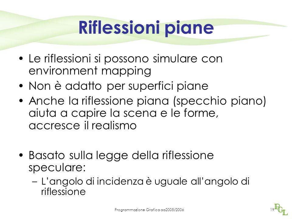 Programmazione Grafica aa2005/200619 Riflessioni piane Le riflessioni si possono simulare con environment mapping Non è adatto per superfici piane Anc
