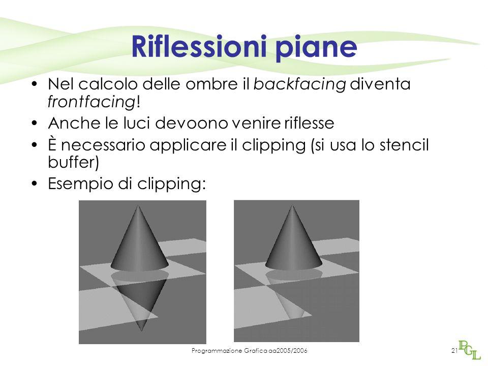 Programmazione Grafica aa2005/200621 Riflessioni piane Nel calcolo delle ombre il backfacing diventa frontfacing.