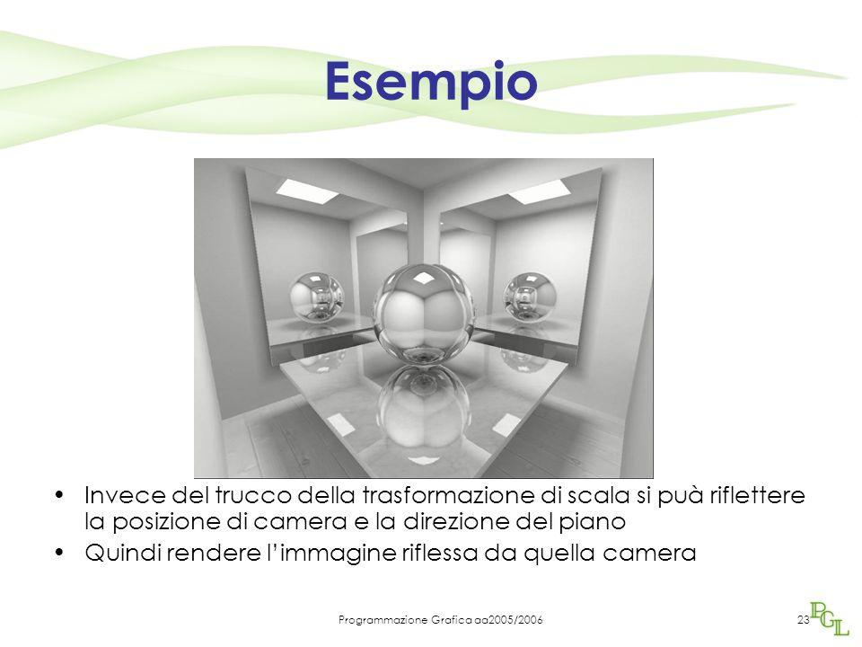 Programmazione Grafica aa2005/200623 Esempio Invece del trucco della trasformazione di scala si puà riflettere la posizione di camera e la direzione del piano Quindi rendere l'immagine riflessa da quella camera
