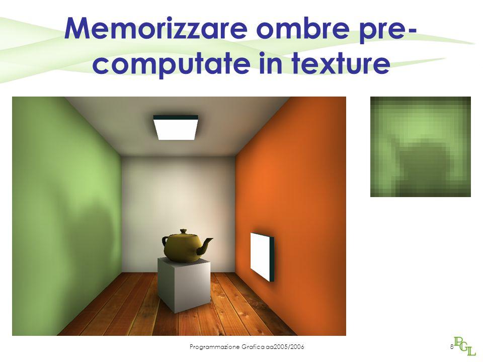Programmazione Grafica aa2005/20068 Memorizzare ombre pre- computate in texture