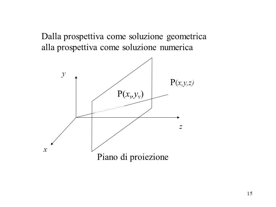 15 Dalla prospettiva come soluzione geometrica alla prospettiva come soluzione numerica z x y P (x,y,z) P(x v,y v ) Piano di proiezione