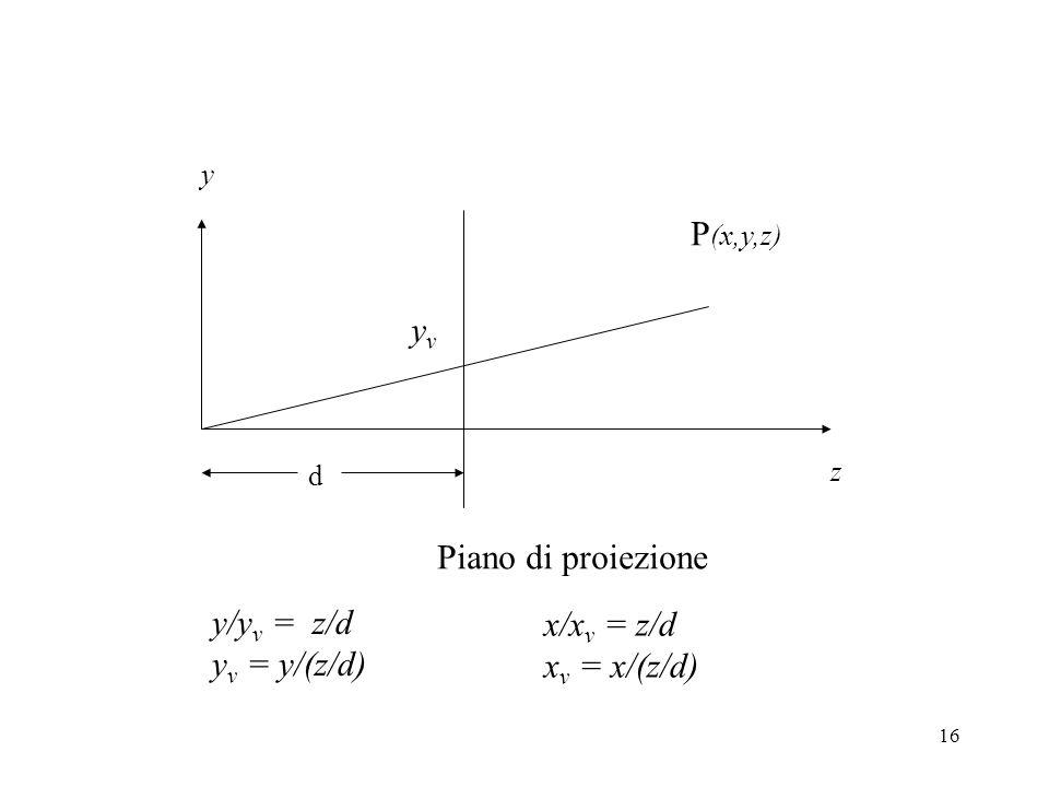16 z y Piano di proiezione d P (x,y,z) yvyv y/y v = z/d y v = y/(z/d) x/x v = z/d x v = x/(z/d)